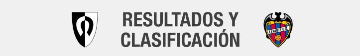 CD Dominicos - Resultados y Clasificación